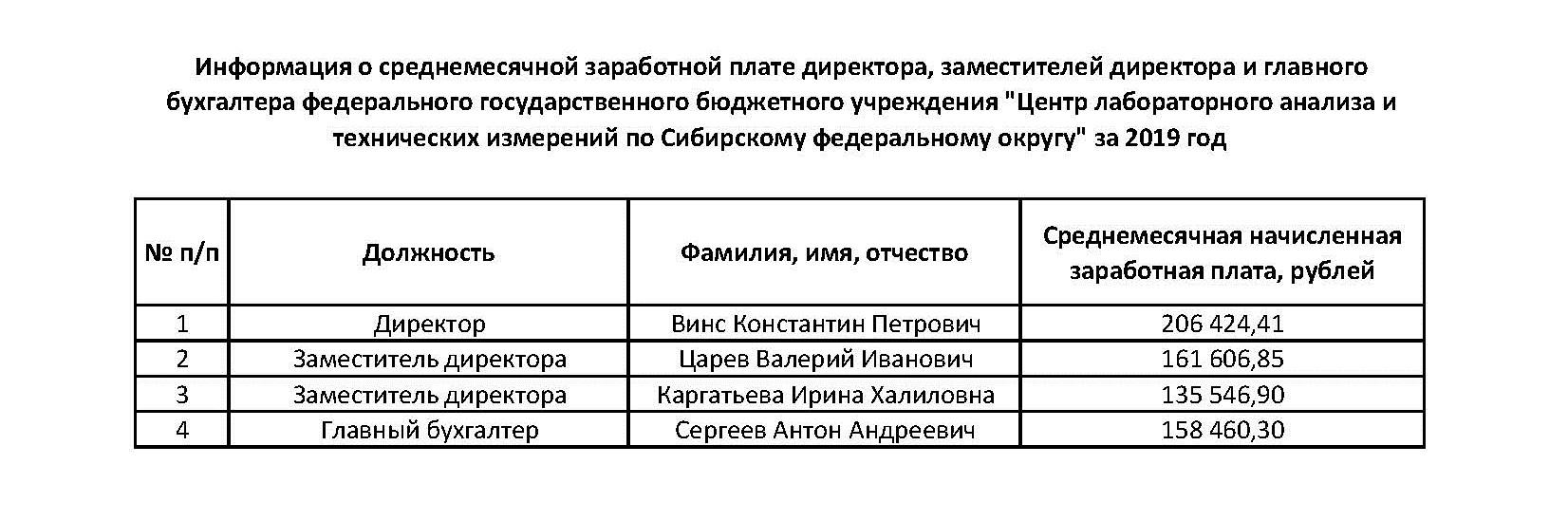 Вакансии заместителя главного бухгалтера бюджетной организации в москве бухобслуживание аутсорсинг